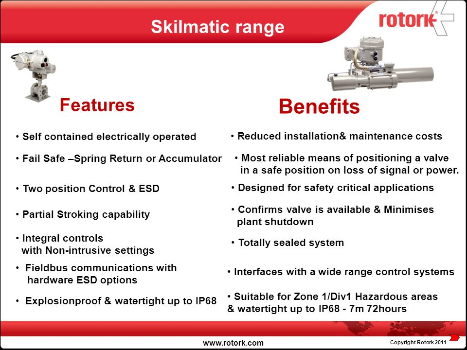 Rotork fluid systems products skilmatic ppt video online download benefits skilmatic range features self contained electrically operated swarovskicordoba Choice Image
