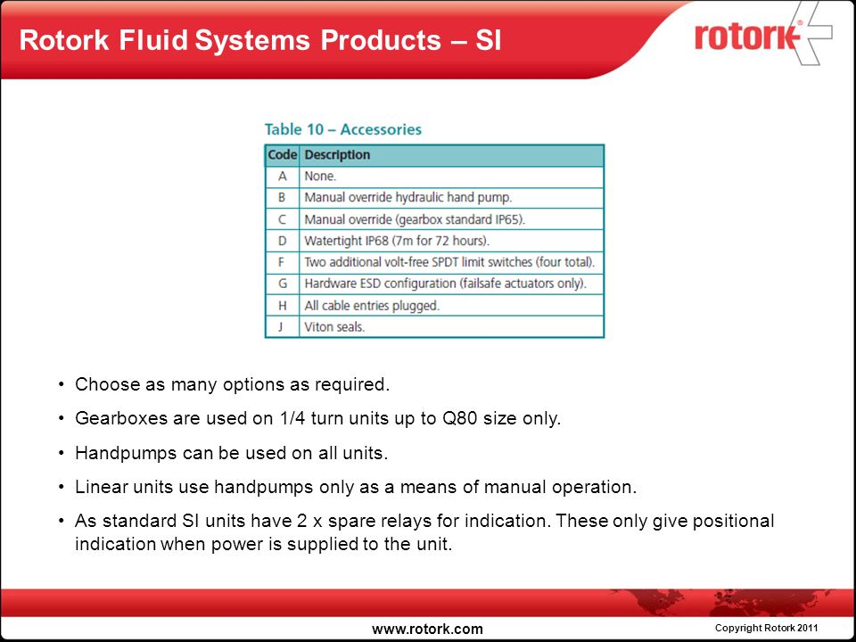 Rotork Fluid Systems Products – Skilmatic - ppt video online