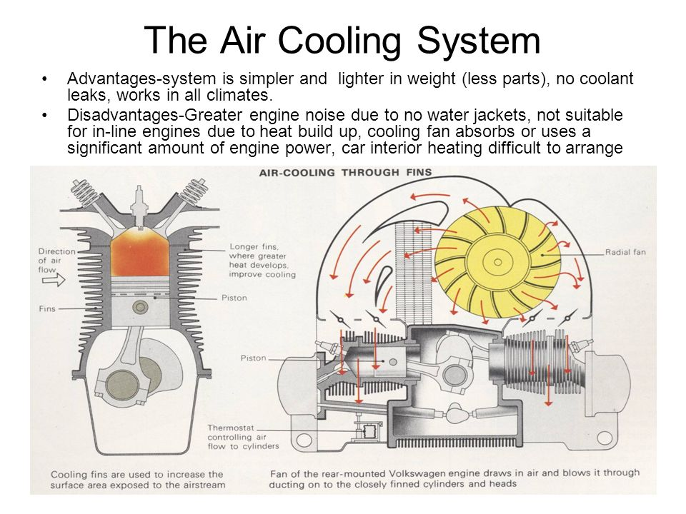 The Air Cooling System Advantages System Is Simpler And Lighter In Weight Less Parts C No Coolant Leaks C Works In All Climates