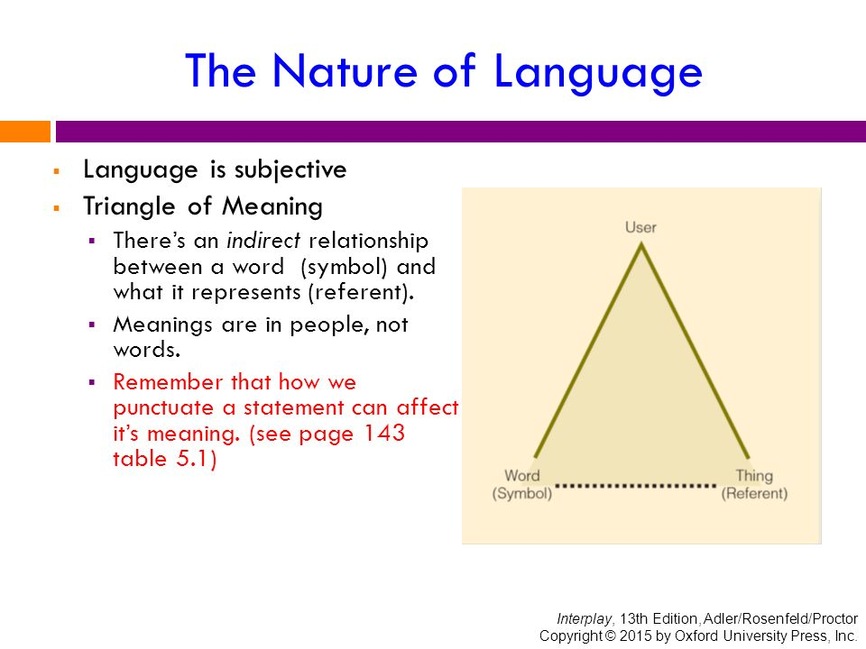 The Nature Of Language Language Is Symbolic Ppt Video Online Download