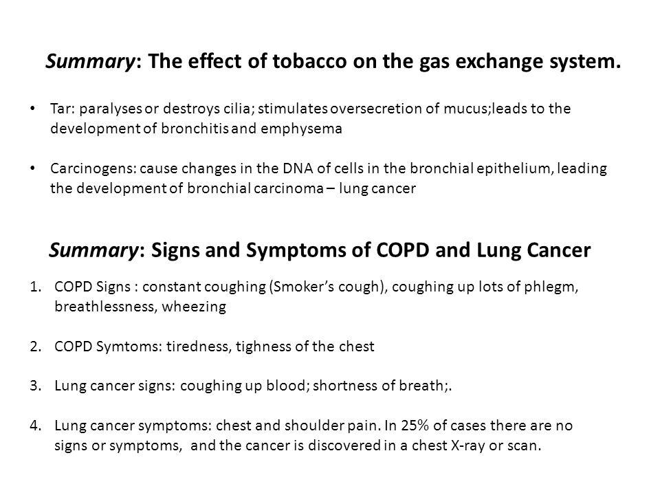 White Phlegm Lung Cancer