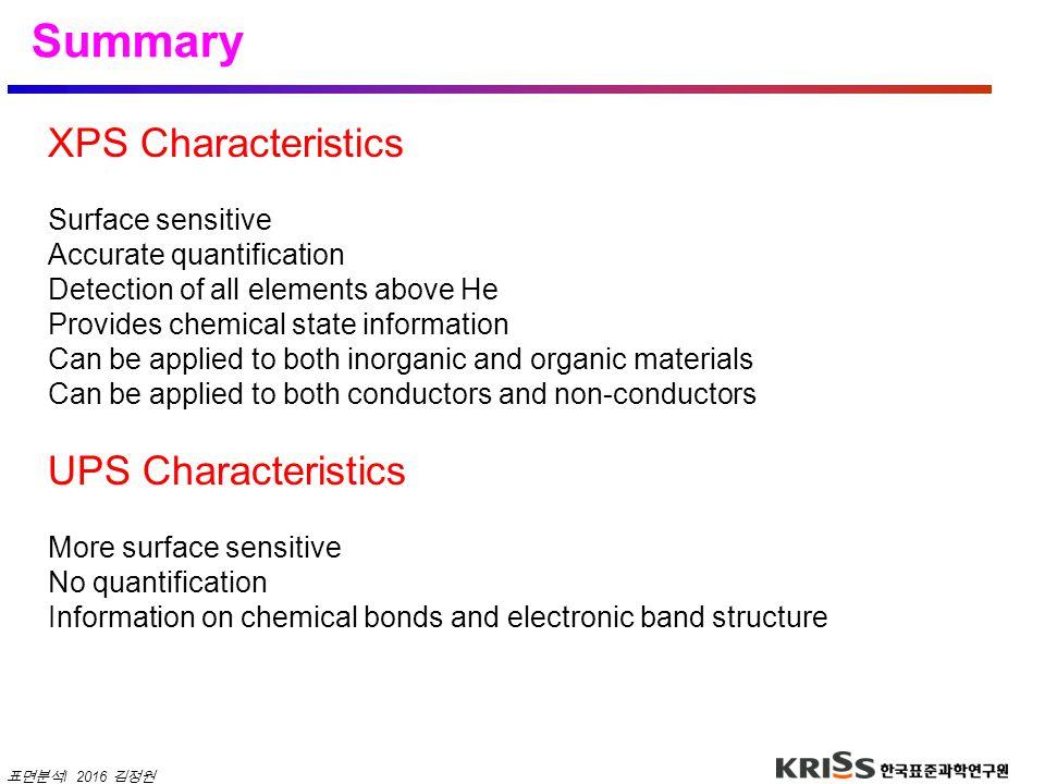 Photoelectron Spectroscopy (XPS, UPS) - ppt video online download