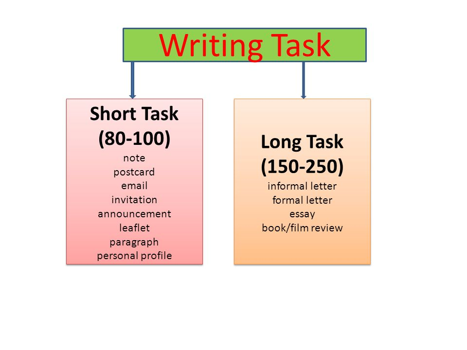 WRITING EXAM Writing Tasks - ppt video online download