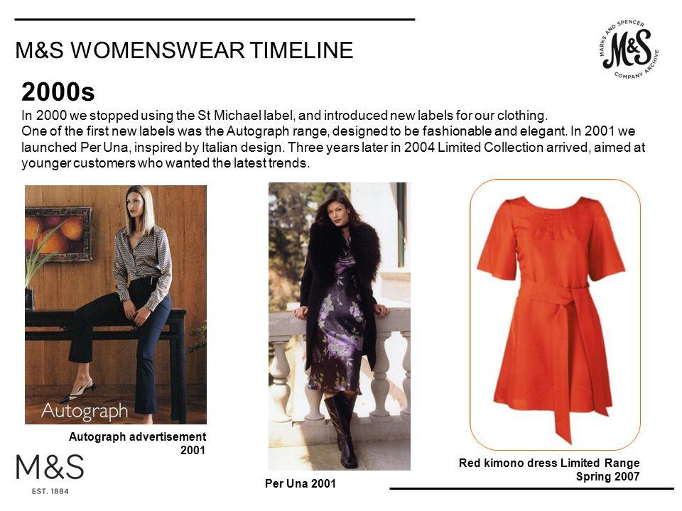 M&S WOMENSWEAR TIMELINE - ppt video online download