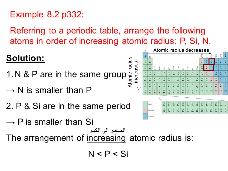 Periodic relationships among the elements ppt video online download 25 n urtaz Image collections