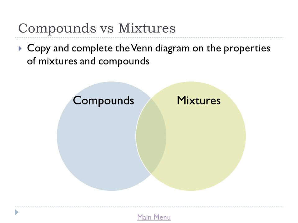 Mixtures And Compounds Venn Diagram Complete Wiring Diagrams