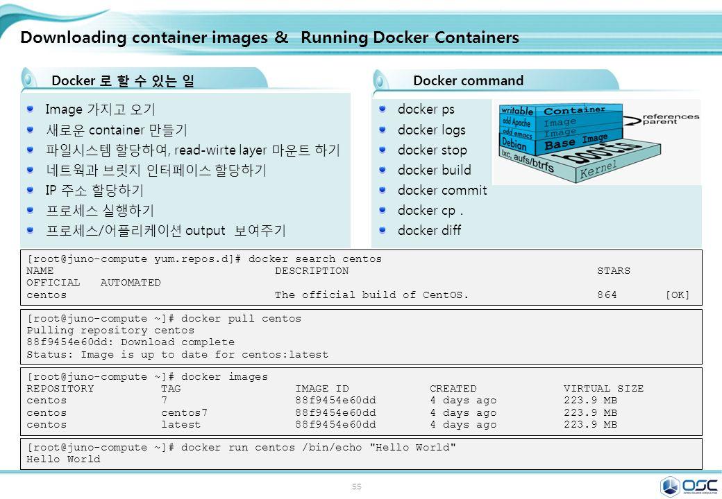Docker on Openstack ㈜ 오픈소스컨설팅 김호진 - ppt download