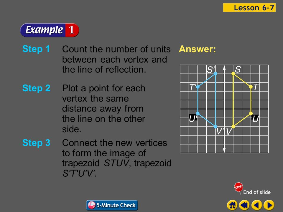 Reflections and Symmetry - ppt download