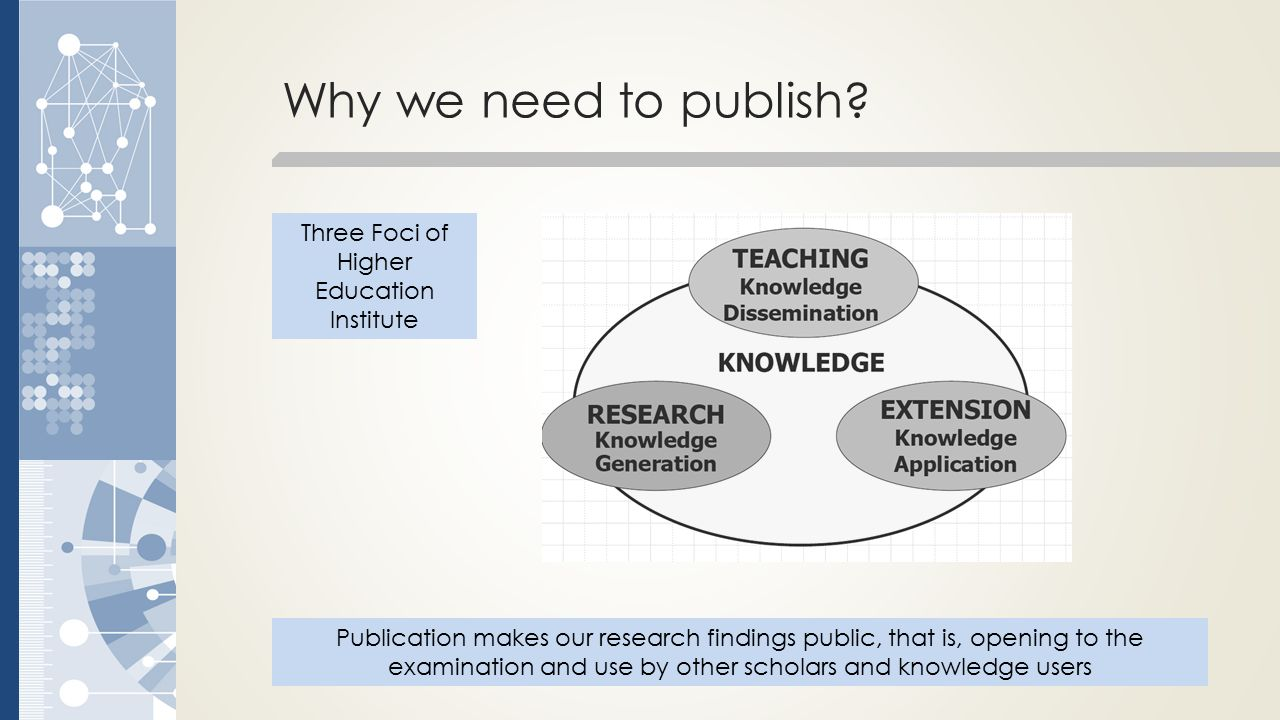publishing research papers
