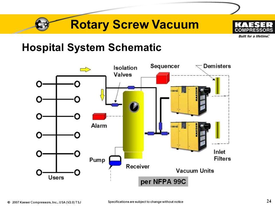 slideplayer.com/slide/10334158/35/images/24/Hospit... Kaeser Wiring Diagrams on