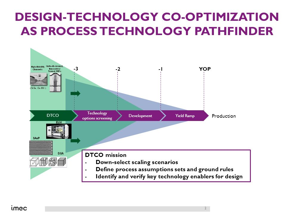 Scaling Beyond 7nm: Design-Technology Co-optimization at the