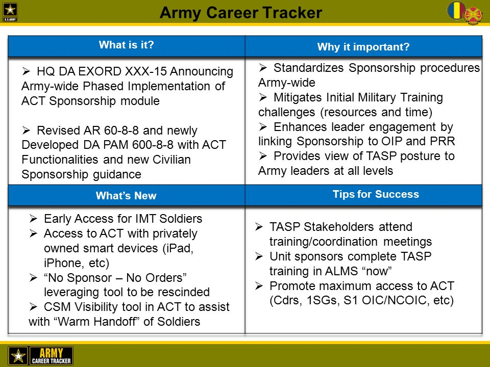 rfo army TOTAL ARMY SPONSORSHIP PROGRAM (TASP) - ppt download