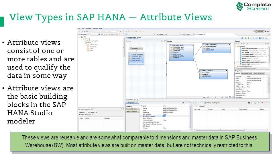 HANA - Best Practices for Modeling, Administrating