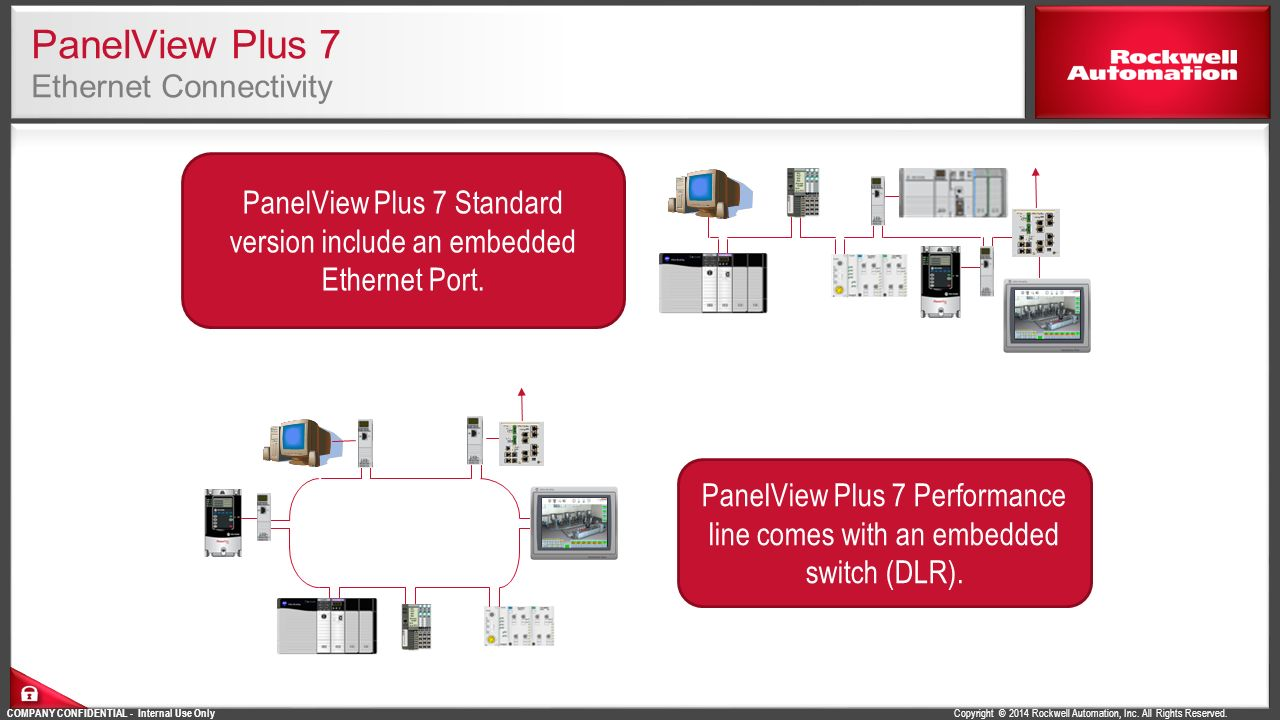 PanelView Plus 7 Operator Interface - ppt video online download