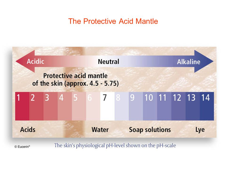 The Protective Acid Mantle