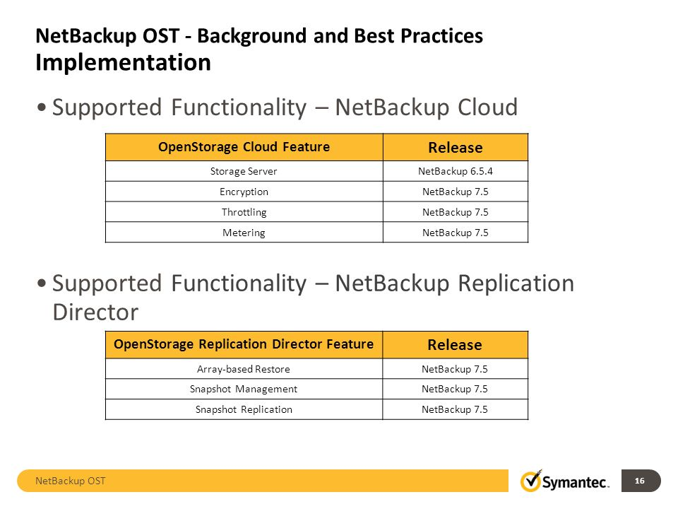 netbackup ost background and best practices ppt video online download rh slideplayer com Draw a Network Diagram Logical Network Diagram