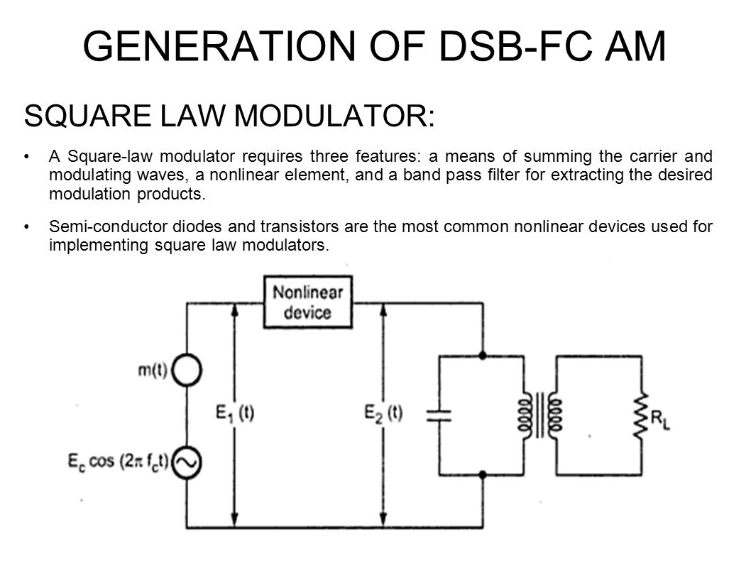 Square Law Diode Modulator Circuit Wiring Diagram Electricity Pulse Width Modulation Block Unit I Amplitude Ppt Video Online Download Rh Slideplayer Com Frequency