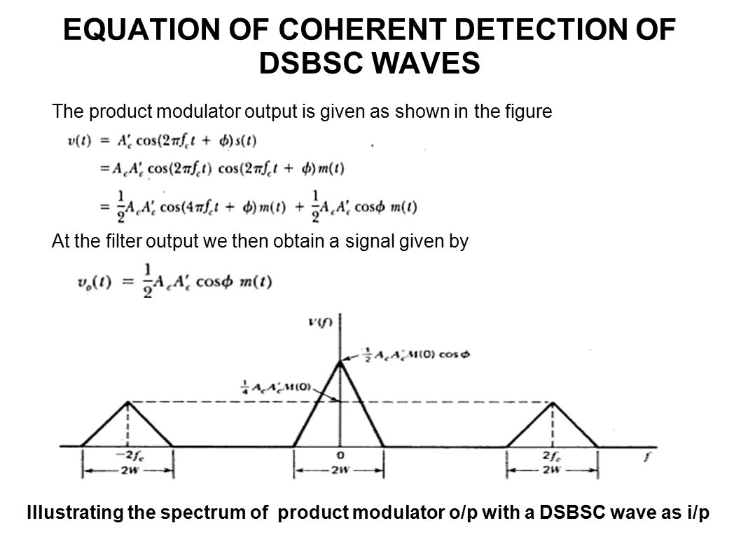 Unit I Amplitude Modulation Ppt Video Online Download Envelope Detector Circuit Output Equation Of Coherent Detection Dsbsc Waves
