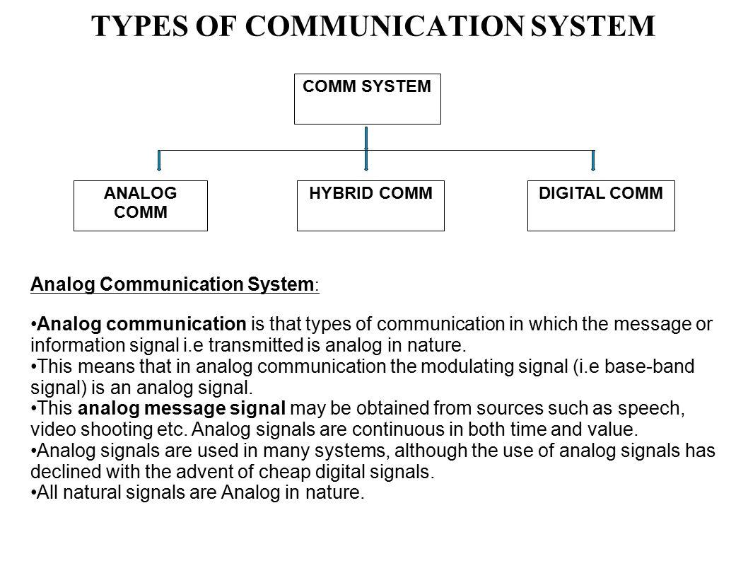 Optical fiber communication.