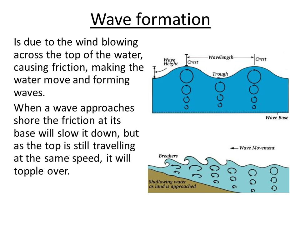 Wave Formation And Types Ppt Video Online Download