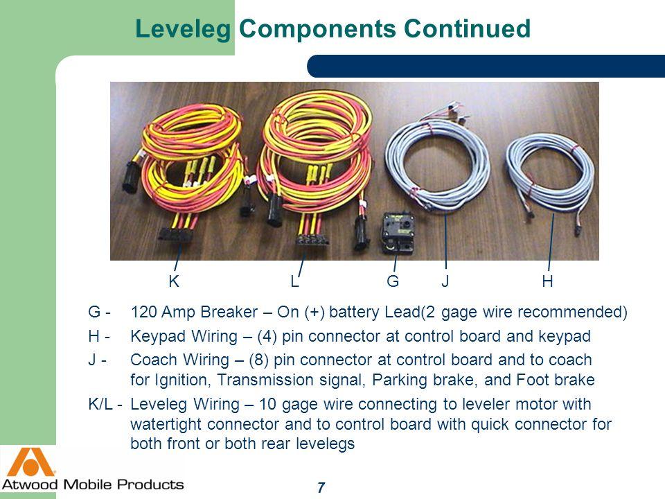 Auto Position Levelegs™ - ppt video online download
