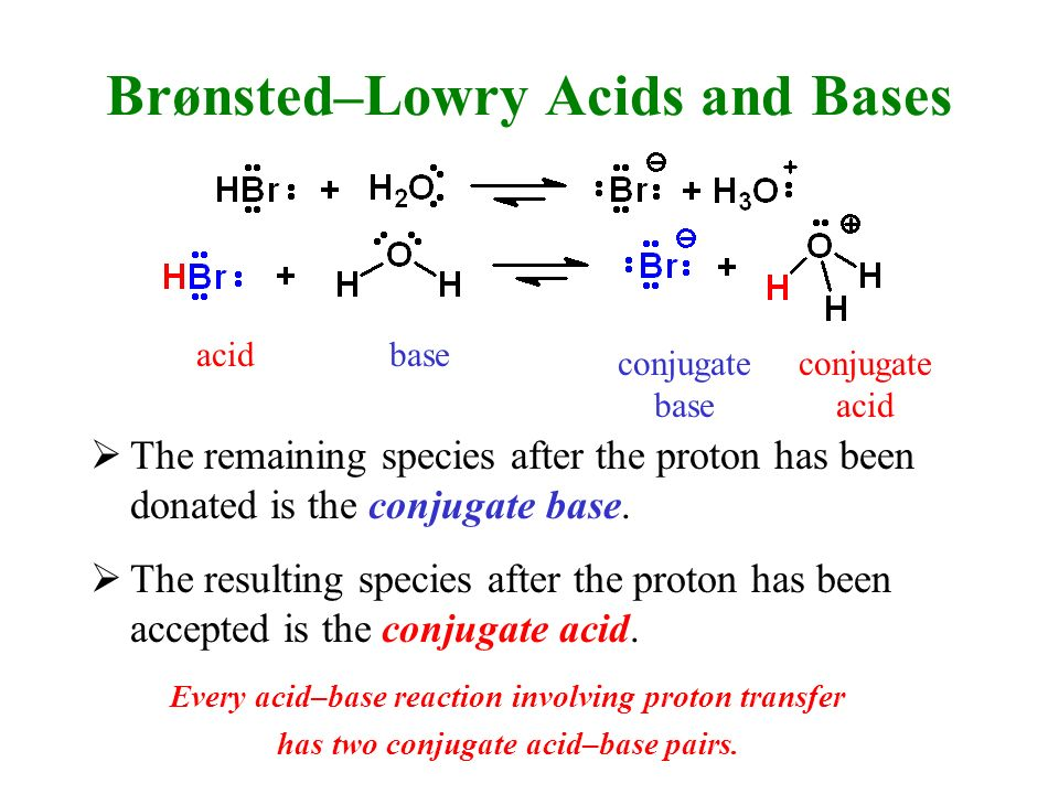 effect of acids and bases essay Water, acids, and bases biology water, acids, and bases 400 possible mastery points a list of progress levels towards mastery each section presents a sub.