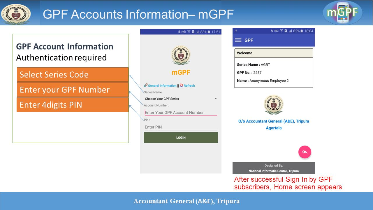 Accountant General (A&E), Tripura - ppt video online download