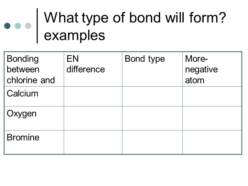 chapter 6chemical bonding ppt download
