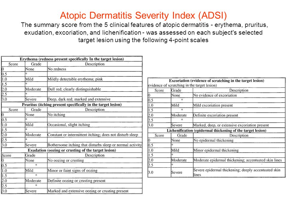 Scoring Systems In Dermatology Ppt Download