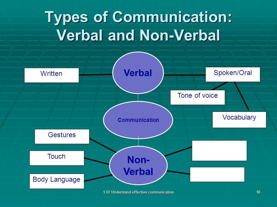 a comparison of the verbal and nonverbal communication customs of japan and the united states We are rarely taught about this mostly non-verbal form of human communication in school even though it is very  in the united states,  in japan, women most.