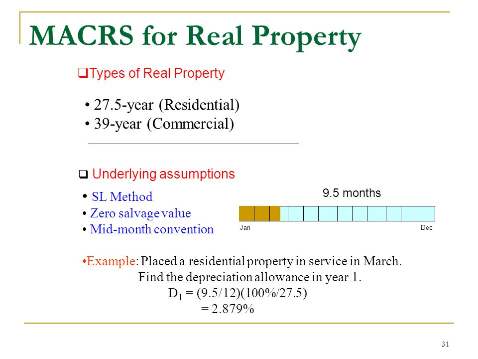 Property Taxes Chapter