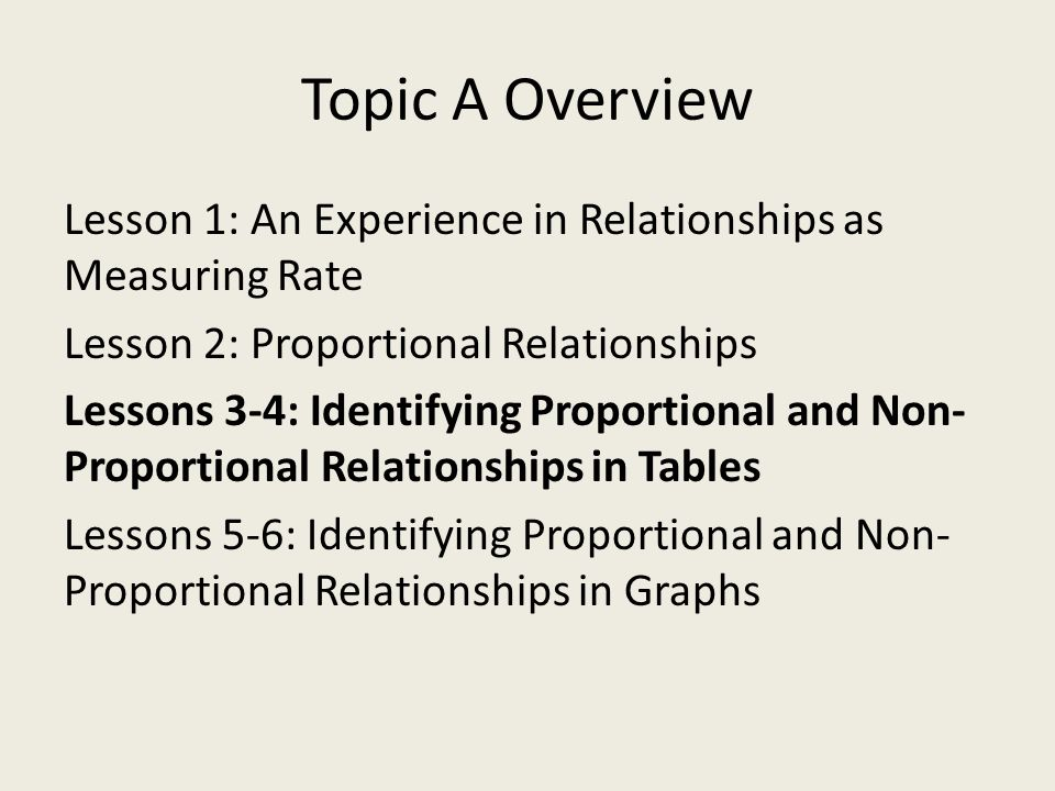 Topic A Proportional Relationships Ppt Video Online Download