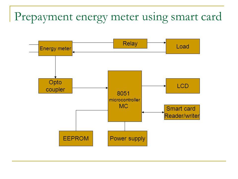 prepaid energy meter using smart cards ppt video online