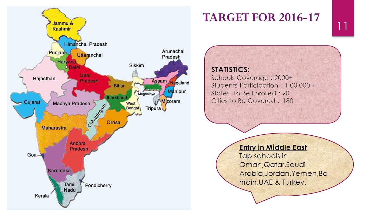 TARGET FOR 2016-17 STATISTICS: Entry in Middle East
