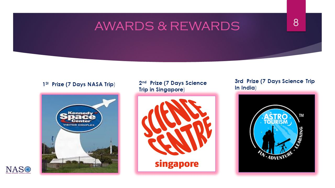 AWARDS & REWARDS 3rd Prize (7 Days Science Trip In India)
