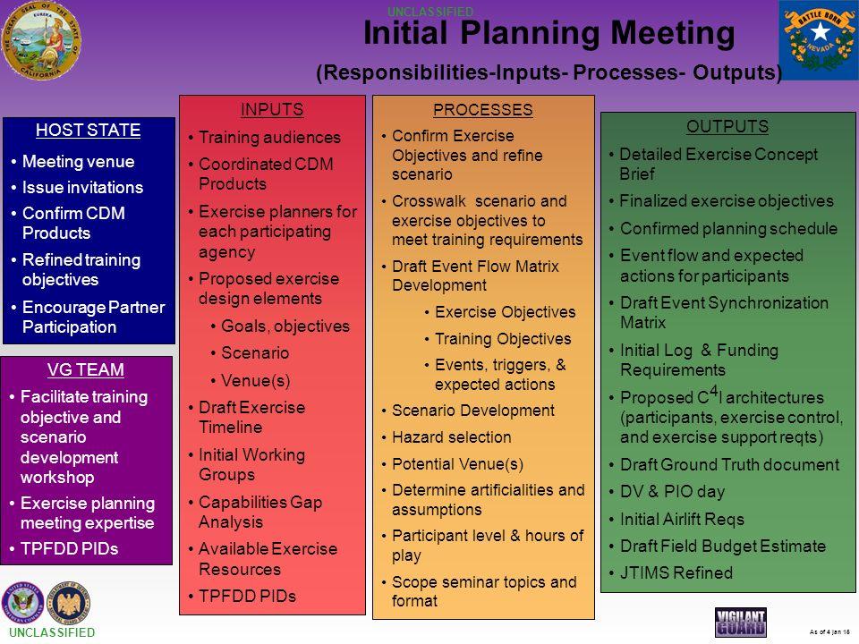vigilant guard 17 1 calneva initial planning meeting ipm ppt