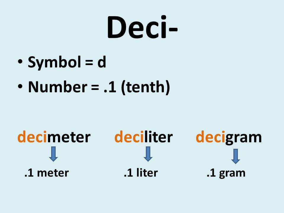 measurements and units ppt download