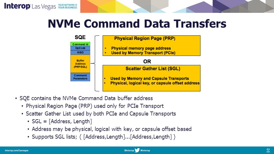 Under the Hood with NVMe over Fabrics - ppt video online
