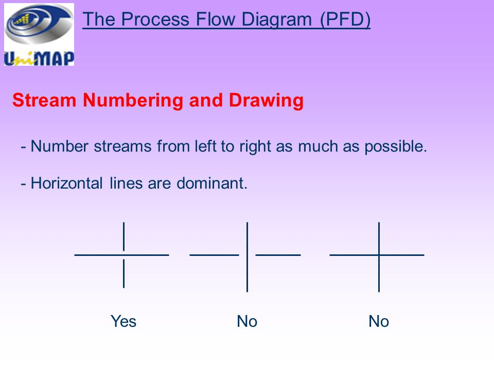 chemical process diagram ppt video online download rh slideplayer com Document Process Flow Diagram Manufacturing Process Flow Diagram