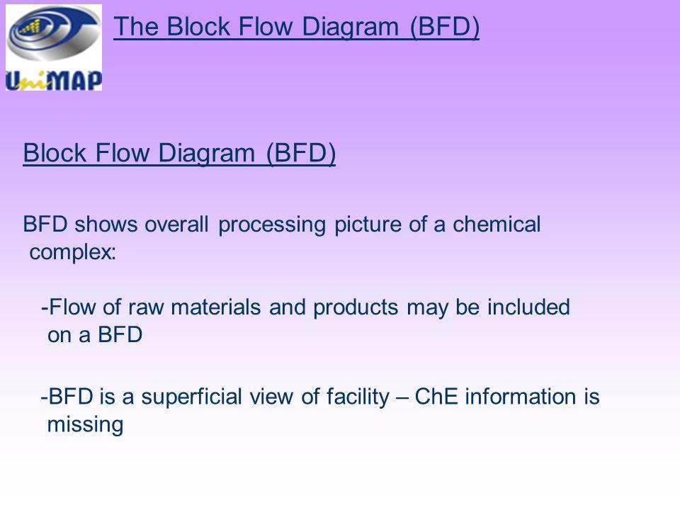 chemical process diagram ppt video online download rh slideplayer com