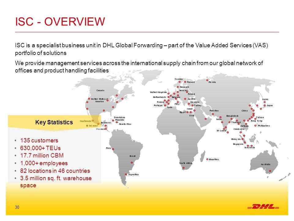 DHL Global Forwarding Turkey - ppt video online download
