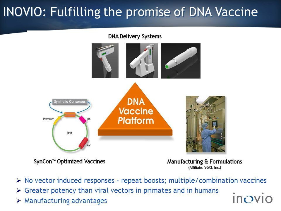 INOVIO: Fulfilling the promise of DNA Vaccine