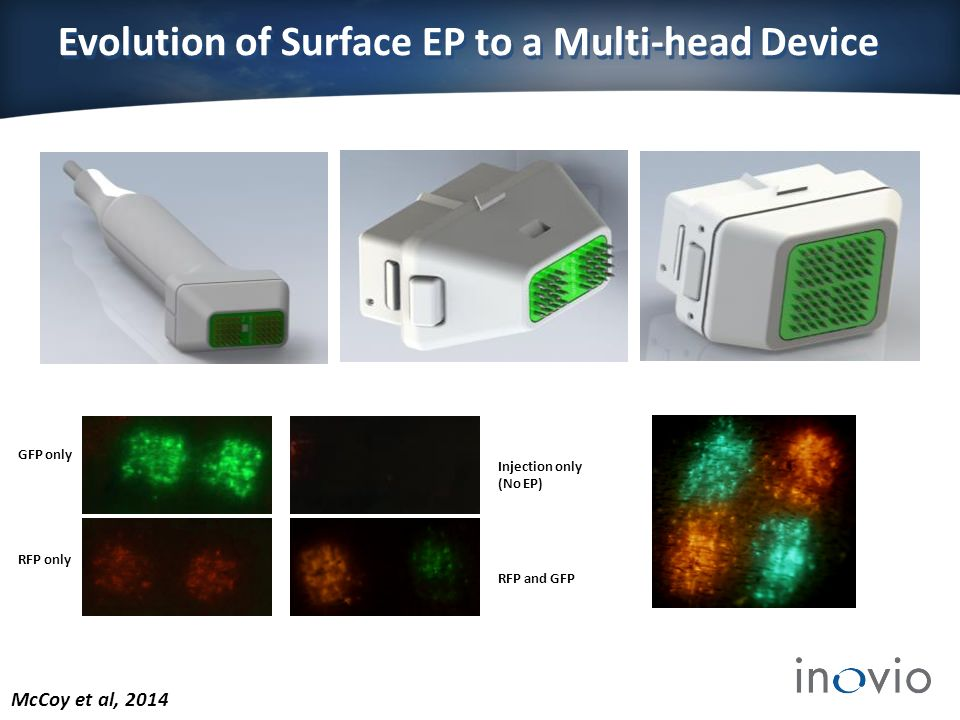 Evolution of Surface EP to a Multi-head Device