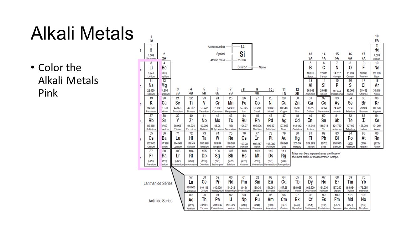 The Periodic Table Foldable Notes Ppt Video Online Download
