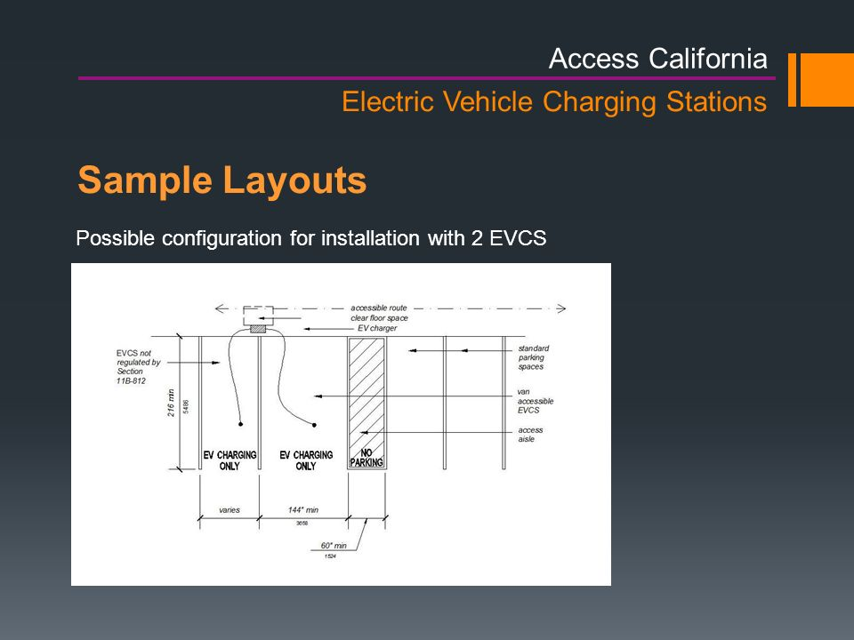 deputy state architect, access code and policy ppt video onlinesample layouts access california electric vehicle charging stations