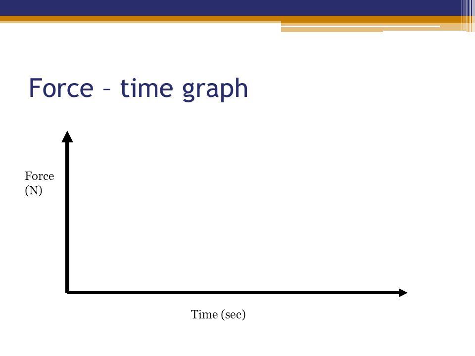 how to find impluse of forve time graph
