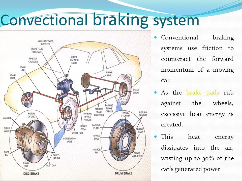 Regenerative braking system - ppt video online download