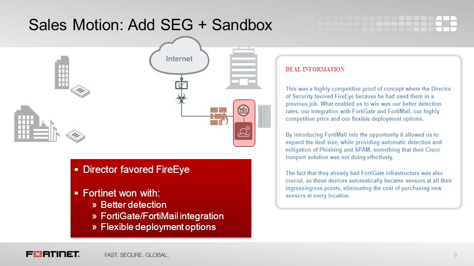 Fortinet Advanced Threat Protection- Part 4 - ppt video