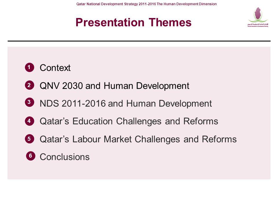 Qatar National Development Strategy - ppt video online download