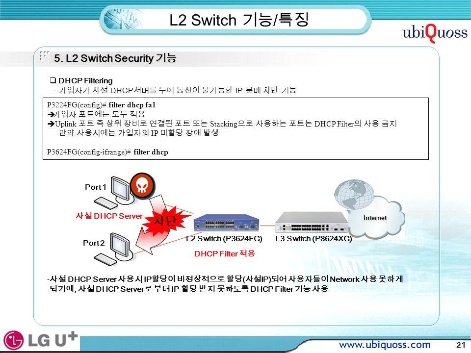 유비쿼스 L2 Switch Ubiquoss L2 Switch  - ppt download